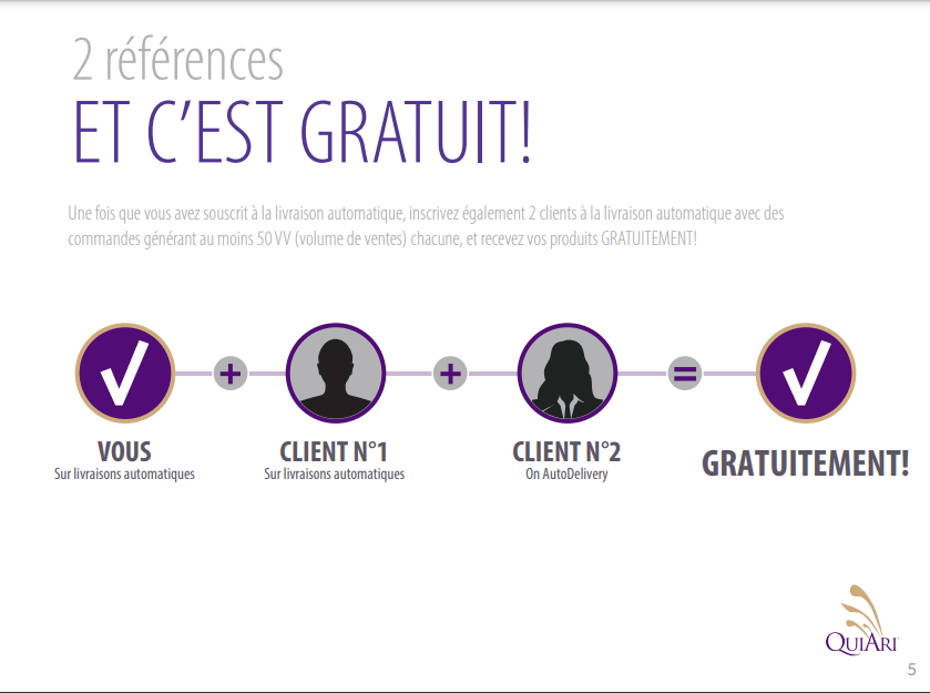 Corine Goldman Marketing relationnel QuiAri produits gratuits
